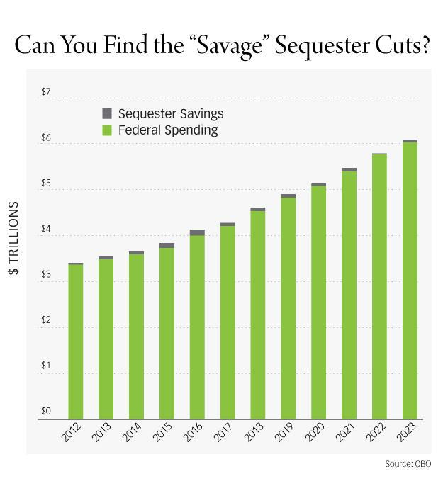 sequester cuts